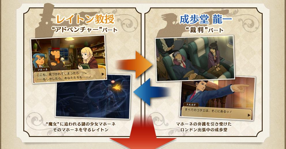 """[Général] Discussion """"Professeur Layton VS Ace Attorney 3DS"""" Img_about04"""